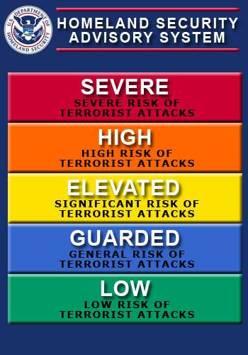 threat_levels